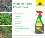 WeedFree-weeds